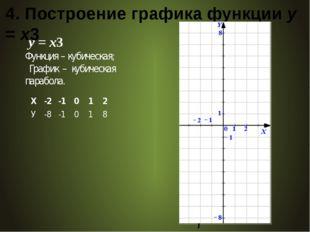 4. Построение графика функции у = х3 у = x3 Функция – кубическая; График – ку