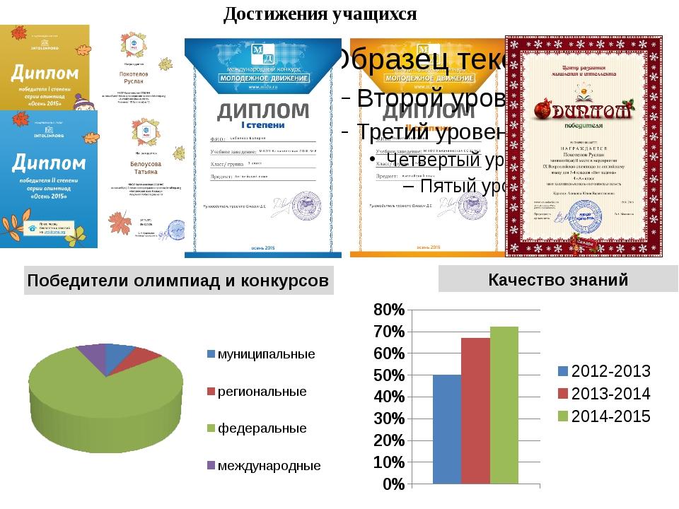 Достижения учащихся Качество знаний
