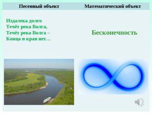 Издалека долго Течёт река Волга, Течёт река Волга – Конца и края нет… Бесконе