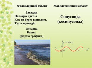 Загадка По морю идёт, а Как на берег выползет, Тут и пропадёт. Отгадка Волна