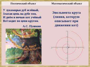 У лукоморья дуб зелёный, Златая цепь на дубе том, И днём и ночью кот учёный В