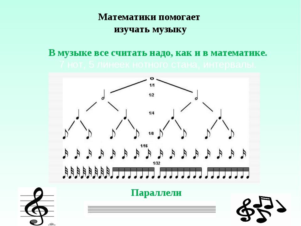 Математики помогает изучать музыку В музыке все считать надо, как и в математ...