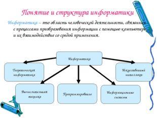 Понятие и структура информатики Информатика – это область человеческой деятел