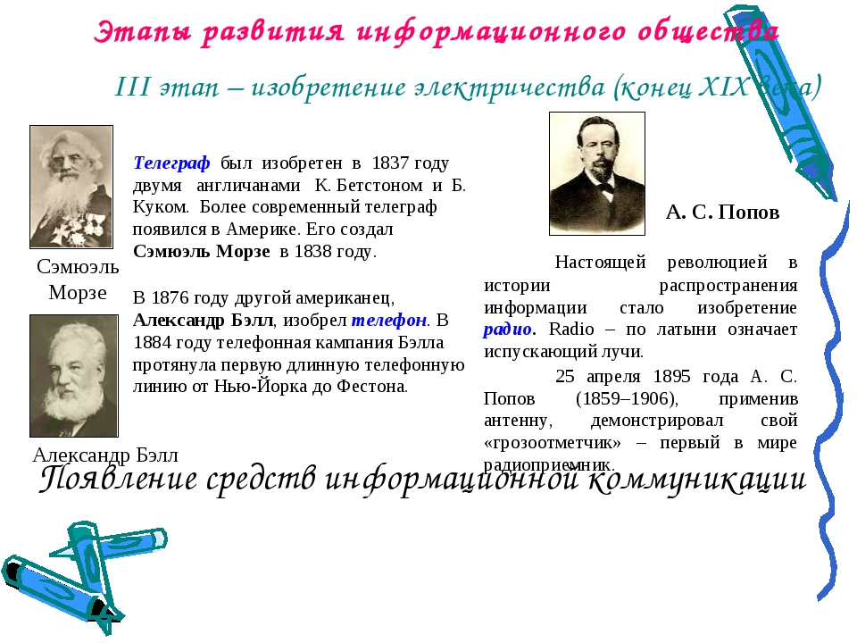 Этапы развития информационного общества III этап – изобретение электричества...