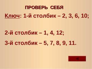 ПРОВЕРЬ СЕБЯ Ключ: 1-й столбик – 2, 3, 6, 10; 2-й столбик – 1, 4, 12; 3-й сто