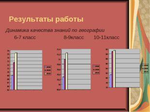 Результаты работы Динамика качества знаний по географии 6-7 класс 8-9класс 10