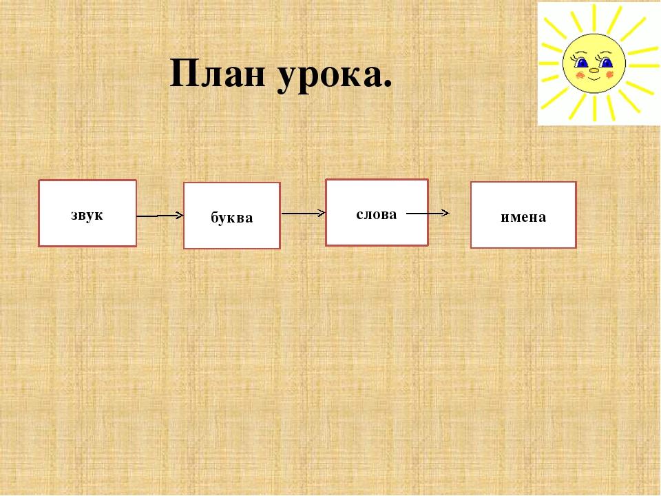 План урока. звук буква слова имена