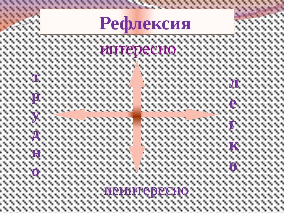 Рефлексия неинтересно интересно трудно легко