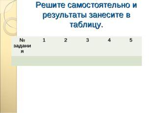 Решите самостоятельно и результаты занесите в таблицу. № задания12345