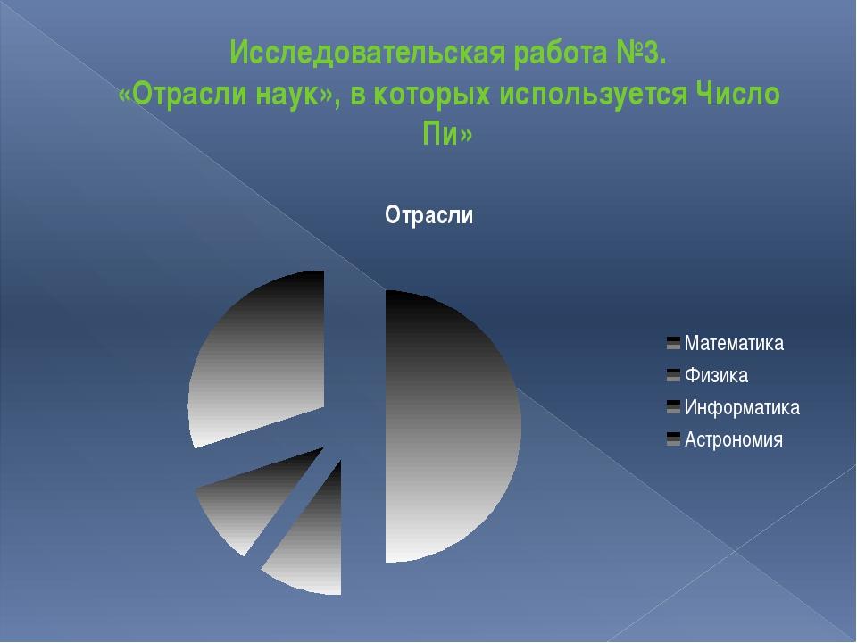 Исследовательская работа №3. «Отрасли наук», в которых используется Число Пи»