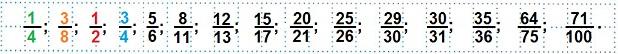 http://www.mathematics-repetition.com/wp-content/uploads/2012/07/prav-drobi1.jpg