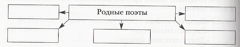 http://gigabaza.ru/images/71/140127/5a35ce5b.png
