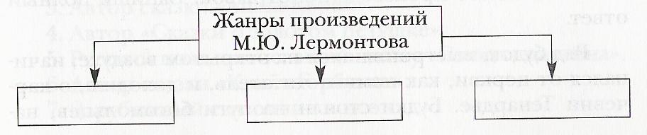 http://gigabaza.ru/images/71/140127/m1924a56f.png