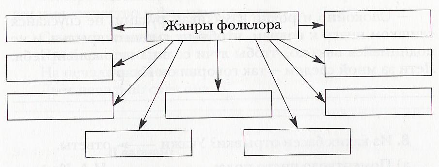 http://gigabaza.ru/images/71/140127/m34c19c03.png