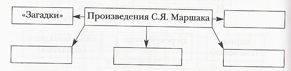 http://gigabaza.ru/images/71/140127/m59e80cec.png