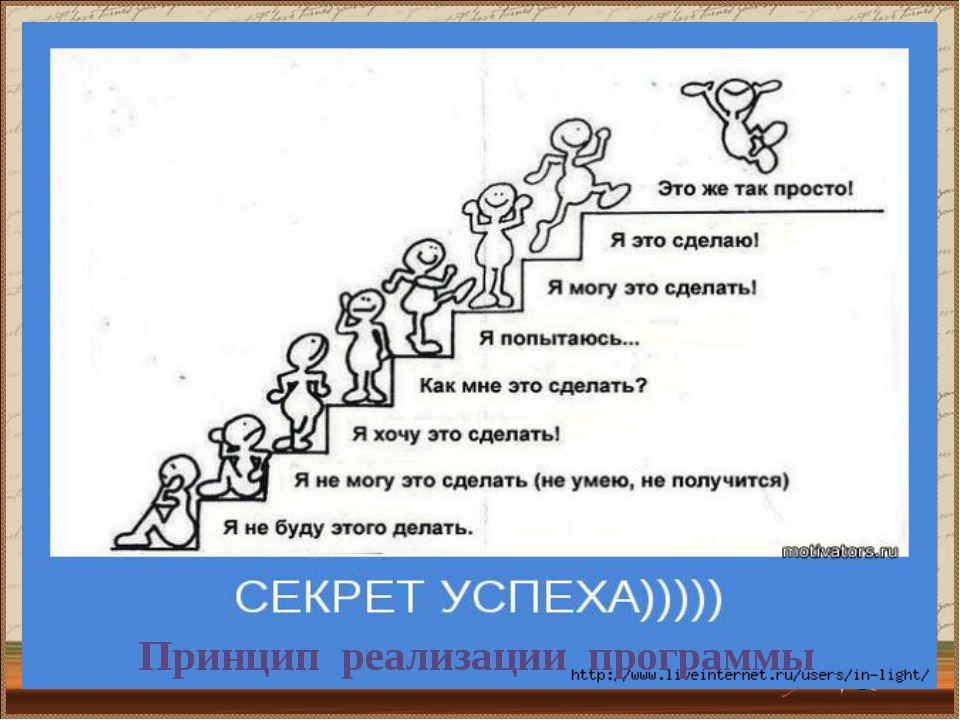 Принцип реализации программы
