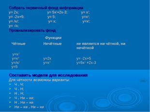 Собрать первичный фонд информации y= 2x; y= 5x2+2x-3; y= x2; y= -2x+5; y= 5;