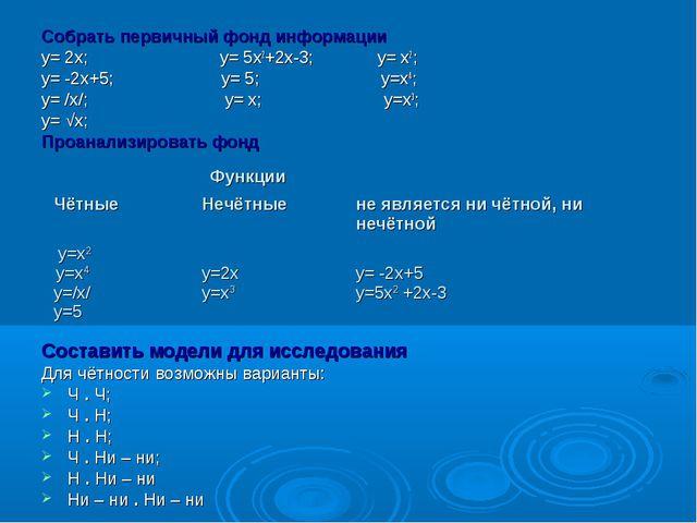 Собрать первичный фонд информации y= 2x; y= 5x2+2x-3; y= x2; y= -2x+5; y= 5;...