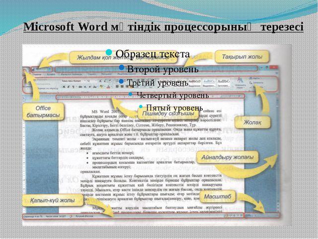 Microsoft Word мәтіндік процессорының терезесі