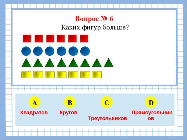 Вопрос № 6 Каких фигур больше? A B C D 5 6 4 3 Квадратов Кругов Треугольнико...