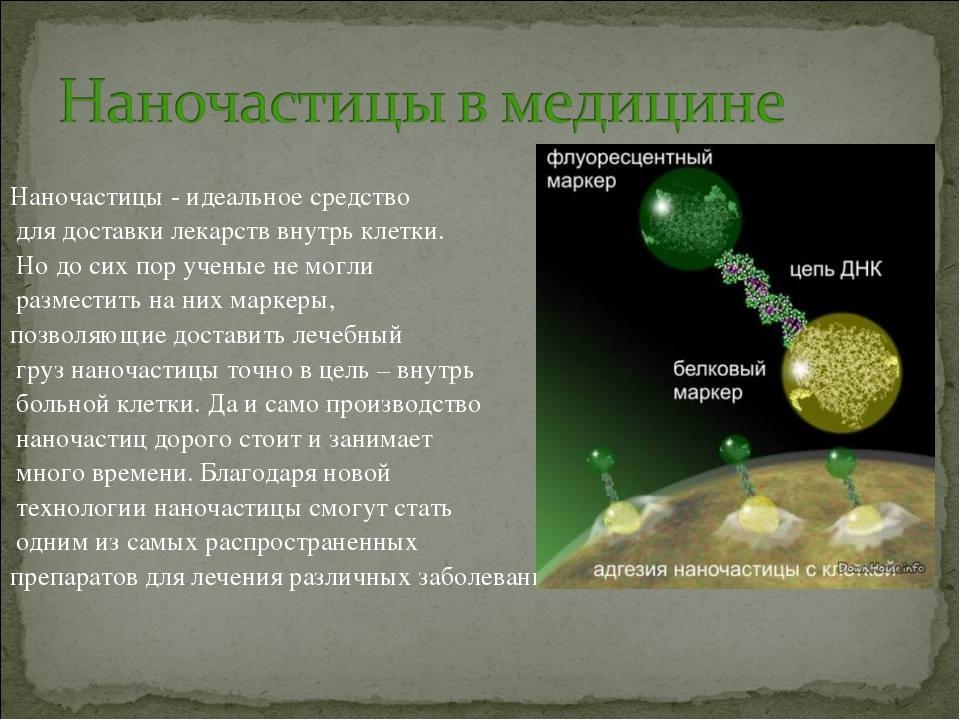 Наночастицы - идеальное средство для доставки лекарств внутрь клетки. Но до с...