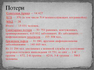 Советская Армия— 14 427 КГБ— 576 (в том числе 514 военнослужащих погранвойс