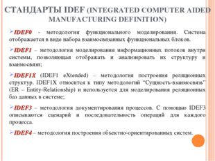 СТАНДАРТЫ IDEF (INTEGRATED COMPUTER AIDED MANUFACTURING DEFINITION) IDEF0 - м