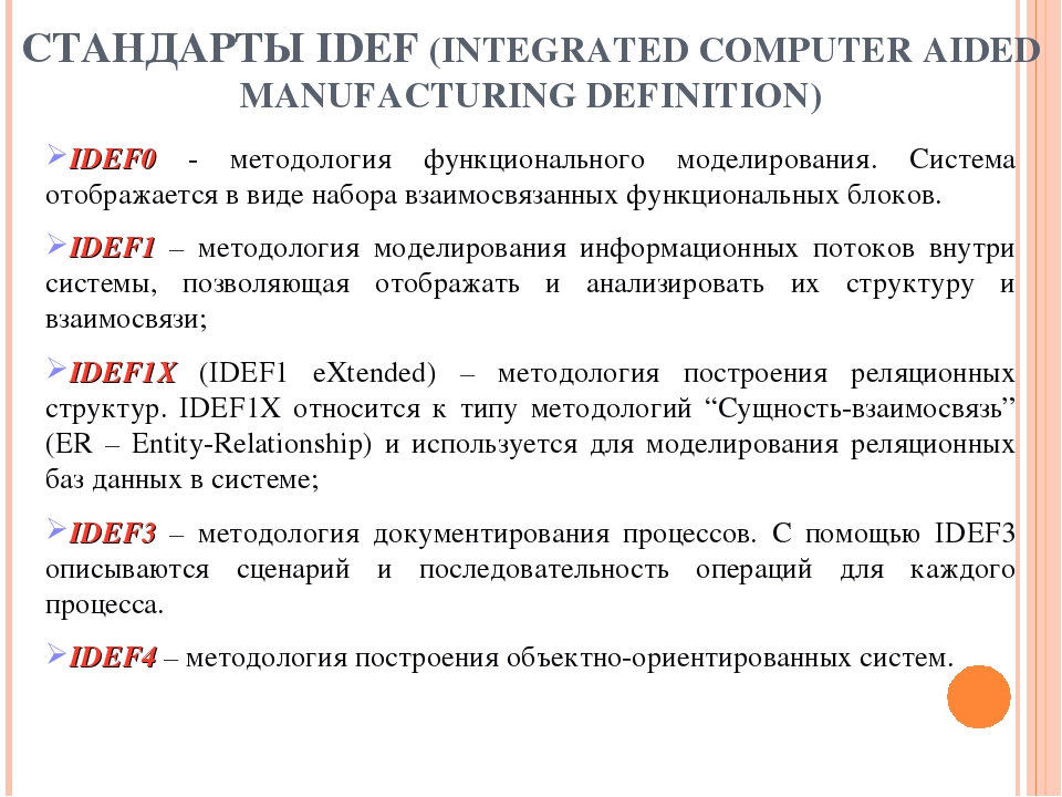 СТАНДАРТЫ IDEF (INTEGRATED COMPUTER AIDED MANUFACTURING DEFINITION) IDEF0 - м...