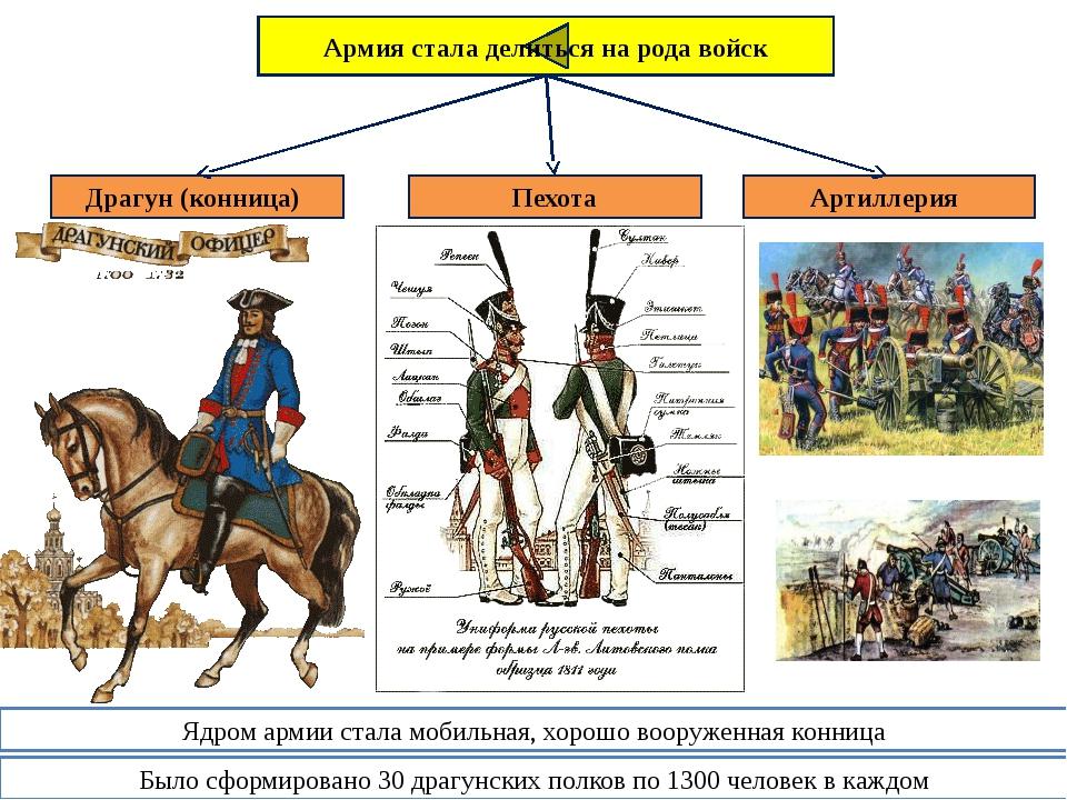 В 1696 г. в Воронеже было положено начало военному флоту. К концу 90-х гг. бы...