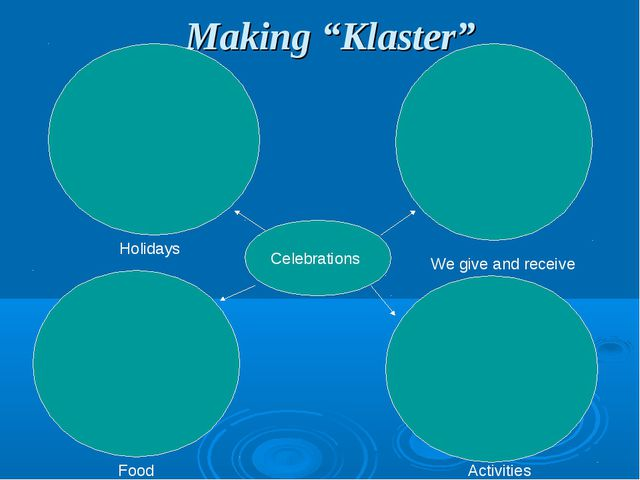 "Making ""Klaster"" Celebrations Food Activities Holidays We give and receive"