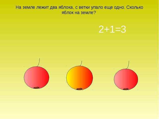 На земле лежит два яблока, с ветки упало еще одно. Сколько яблок на земле? 2+...