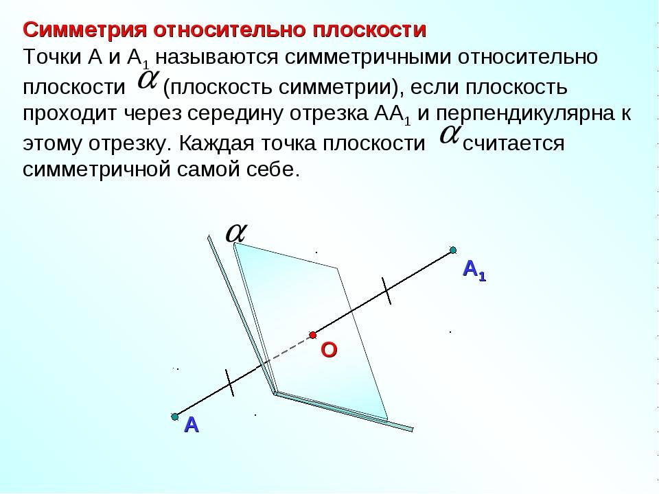 Симметрия относительно плоскости А Точки А и А1 называются симметричными отно...