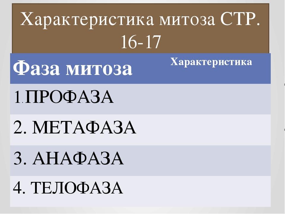 Характеристика митоза СТР. 16-17 Фазамитоза Характеристика 1.ПРОФАЗА 2. МЕТАФ...