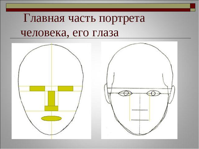 Главная часть портрета человека, его глаза