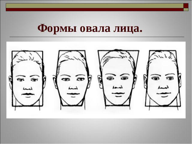 Формы овала лица.