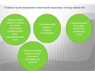 Главные цели введения в школьную практику метода проектов: ппппп Показать уме