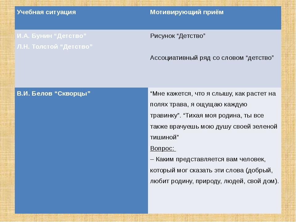 """Учебная ситуация Мотивирующий приём И.А.Бунин """"Детство"""" Л.Н. Толстой """"Детств..."""