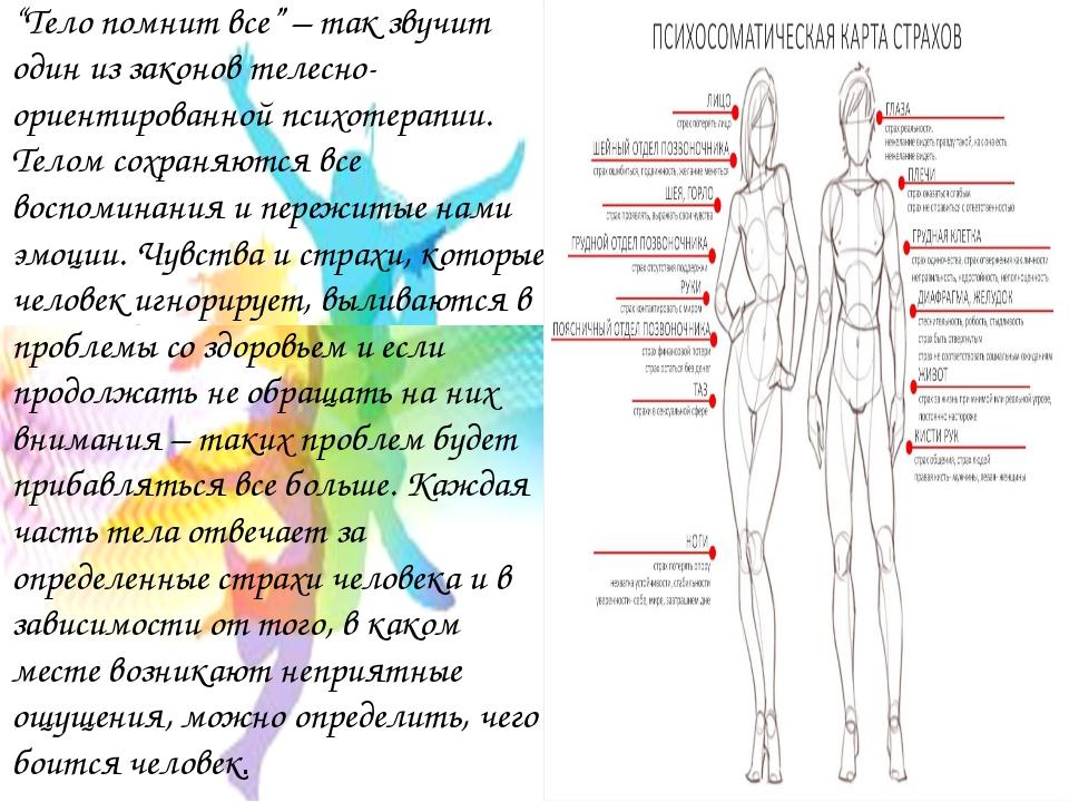 """""""Тело помнит все"""" – так звучит один из законов телесно-ориентированной психот..."""