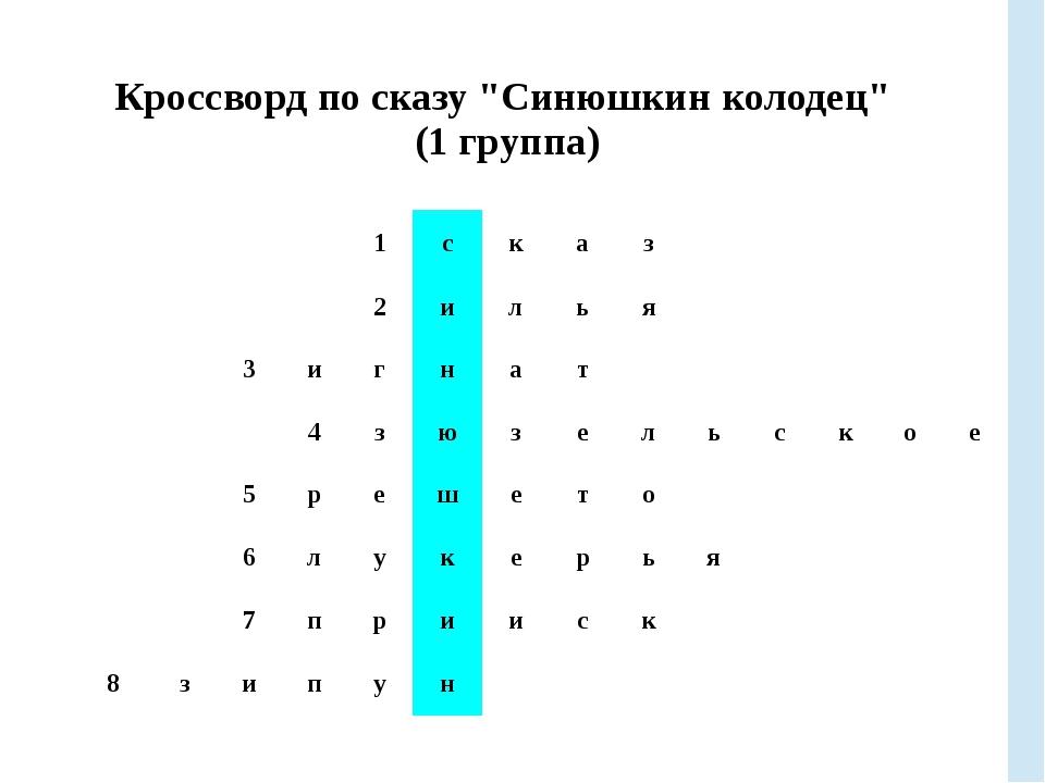 """Кроссворд по сказу """"Синюшкинколодец"""" (1 группа)               ..."""