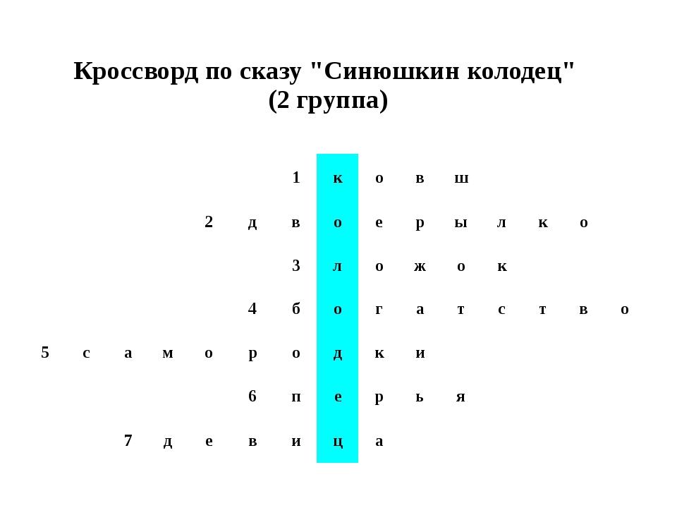 """Кроссворд по сказу """"Синюшкинколодец"""" (2 группа)               ..."""
