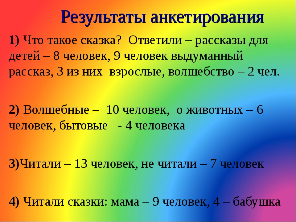 Результаты анкетирования 1) Что такое сказка? Ответили – рассказы для детей –...