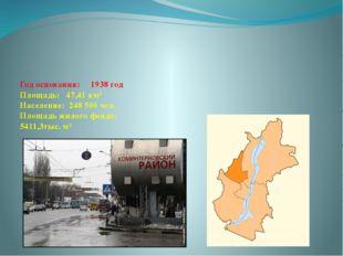 Год основания: 1938 год Площадь: 47,41 км² Население: 248 500 чел. Площадь ж