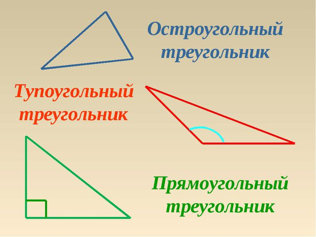 Остроугольный треугольник Тупоугольный треугольник Прямоугольный треугольник