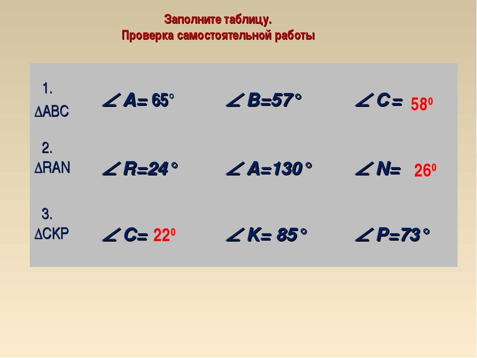 580 260 220 Заполните таблицу. Проверка самостоятельной работы 1. ΔАВС  A=...
