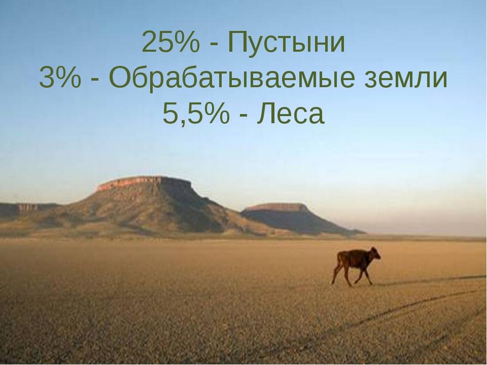 25% - Пустыни 3% - Обрабатываемые земли 5,5% - Леса