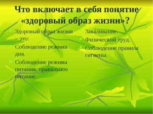 Что включает в себя понятие «здоровый образ жизни»? Здоровый образ жизни – эт