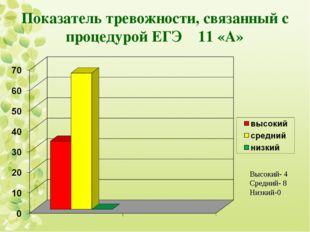Показатель тревожности, связанный с процедурой ЕГЭ 11 «А» Высокий- 4 Средний-