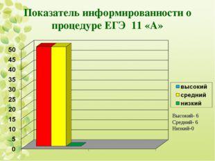 Показатель информированности о процедуре ЕГЭ 11 «А» Высокий- 6 Средний- 6 Низ