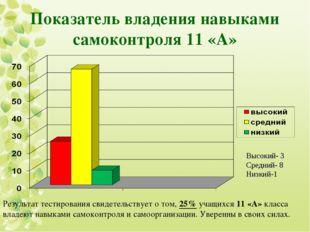 Показатель владения навыками самоконтроля 11 «А» Высокий- 3 Средний- 8 Низкий