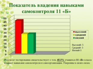 Показатель владения навыками самоконтроля 11 «Б» Высокий- 5 Средний- 3 Низкий